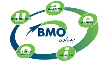 The BMO Values and what they mean to me