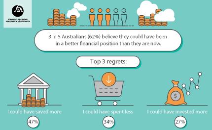 infographic-2v2-social